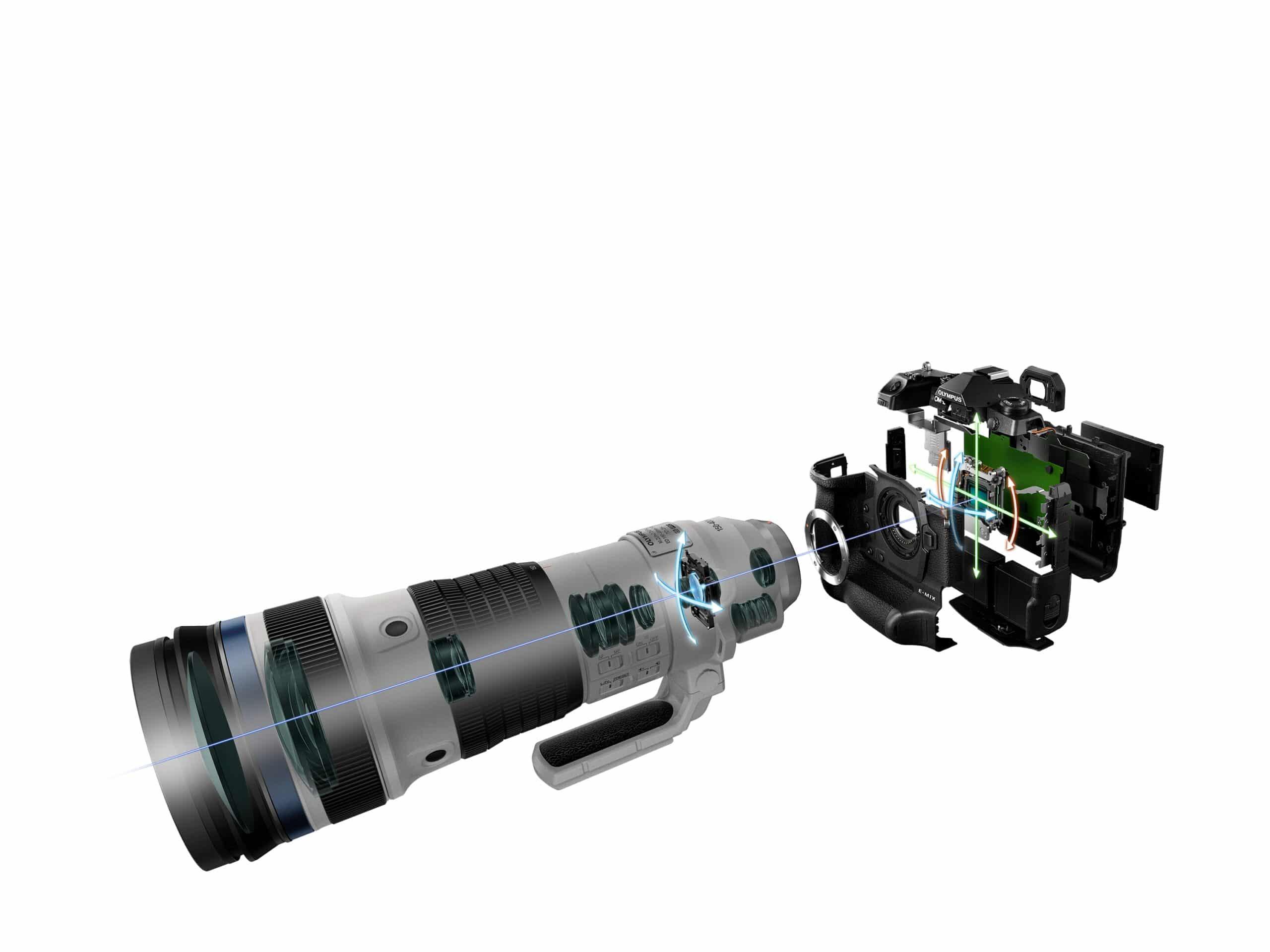 M.Zuiko Digital ED 4,5/150-400 mm TC 1,25x IS PRO