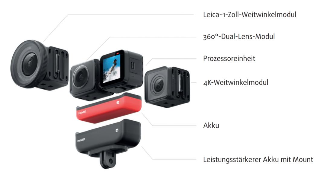 Mit ihrem  1-ZollLeica-Modul ebnet die Insta360 One R den Weg in den klassischen Fotomarkt.